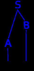 Zwei gleiche Syntaxbäume