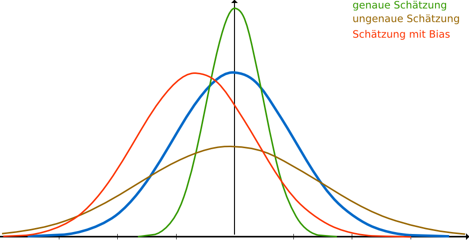 normal_distributions
